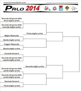 Fase Finale - 2014