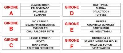 i Gironi del 2019